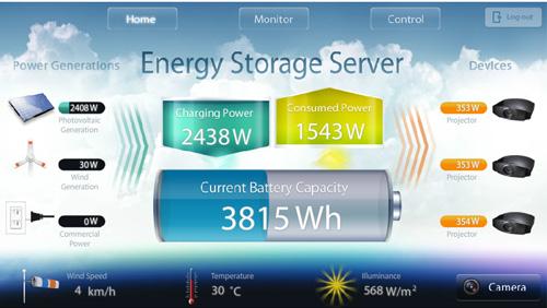 sony-microgrid-image_w500
