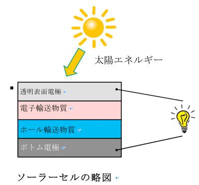 SolarCell_ja_400